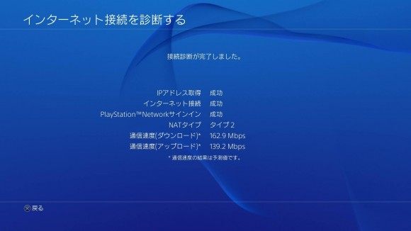 Line speed measurement of ps4