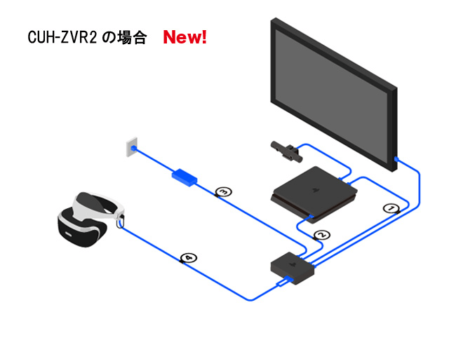 Connection diagram of the new psvr