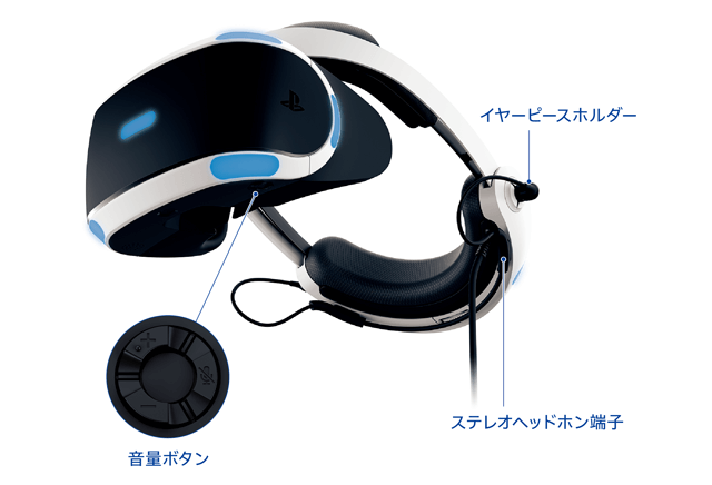 Features of the new psvr