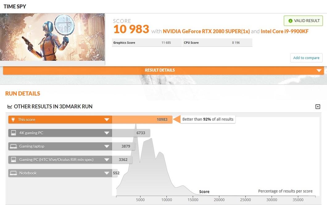 ドスパラのゲーミングPC「ガレリアZG」の3DMark測定スコアの比較