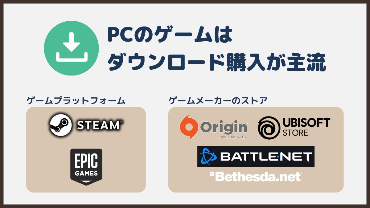PCゲームソフトの買い方